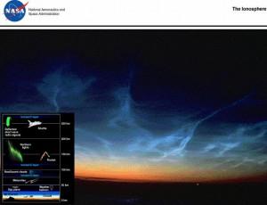 ionosfera propagacao aberta
