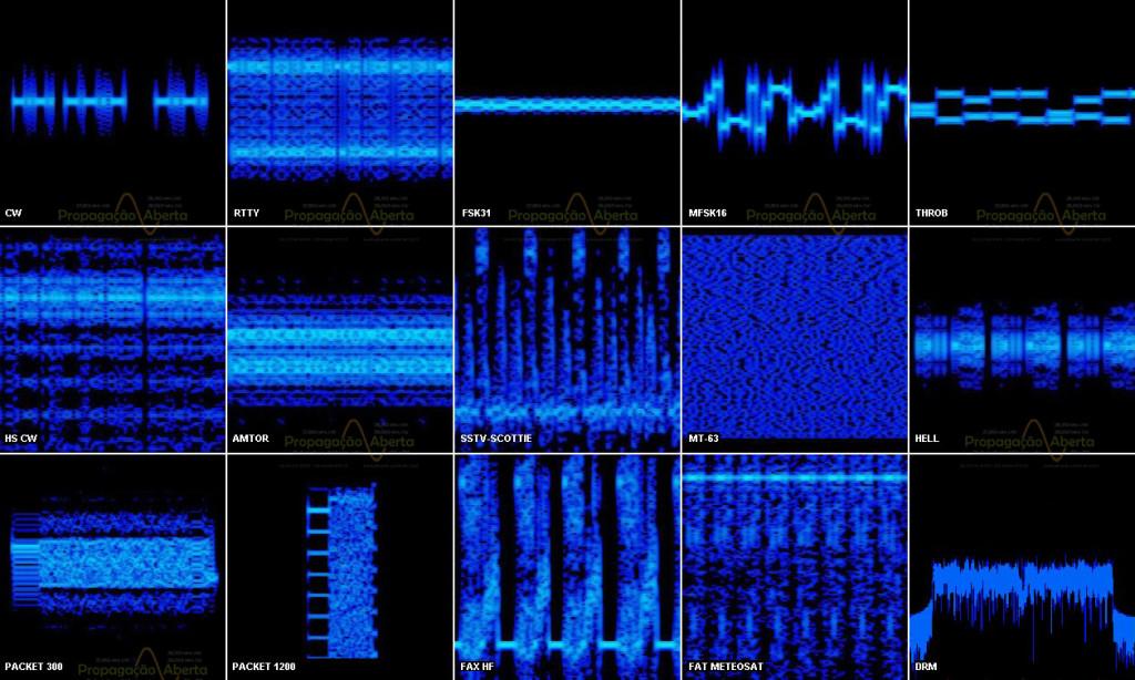 modos-digitais-modo-digital-digital-modes-mode-radioamador-radio-amador-px-11-metros-vhf-uhf-propagação-aberta-04-1024x614