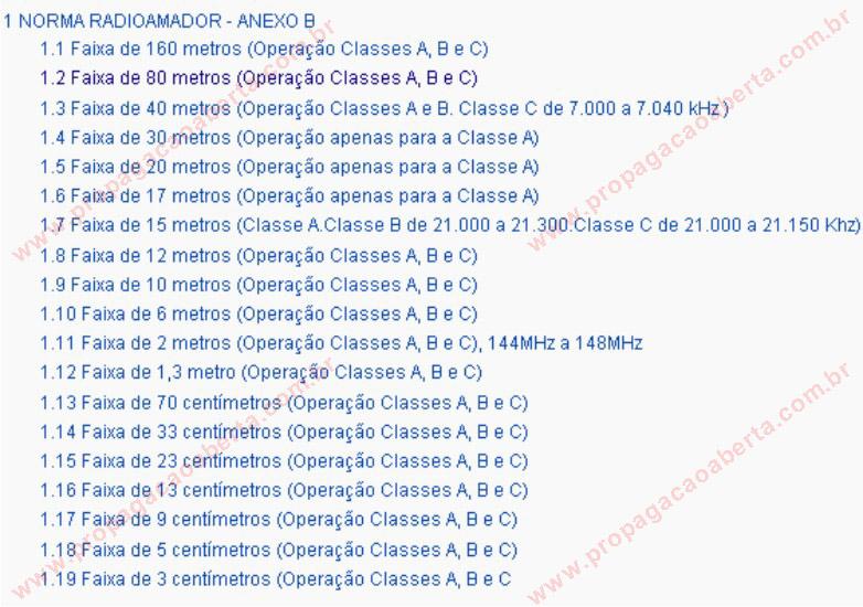 a45670761e6 Frequências autorizadas para Radioamador Classe C