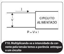 fig_10_principios