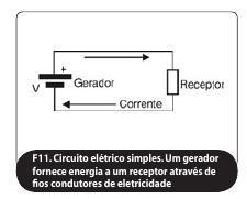 fig_11_principios