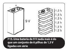 fig_15_principios