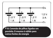 fig_18_principios
