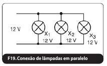 fig_19_principios