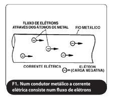 fig_1_principios-1