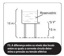 fig_5_principios