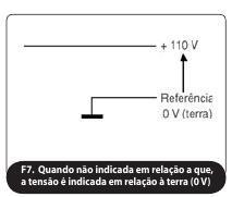fig_7_principios