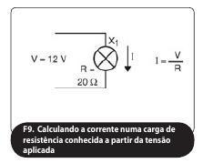 fig_9_principios