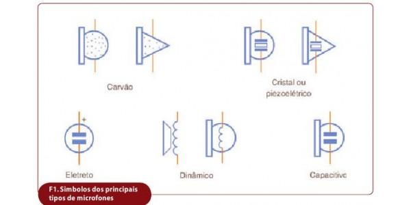 figura_1_conheca_microfones_files_image_thumb_medium600_300