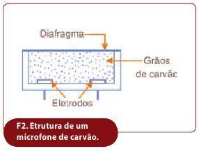 figura_2_conheca_microfones