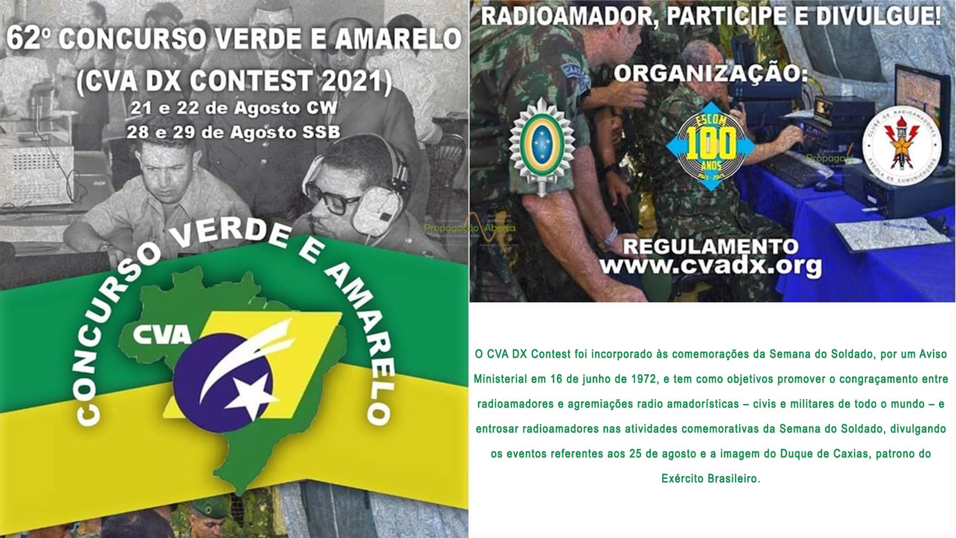 CVA-DX-2021-site-sobre-radioamador-radioamadorismo-px-11-metros-Propagacao-aberta